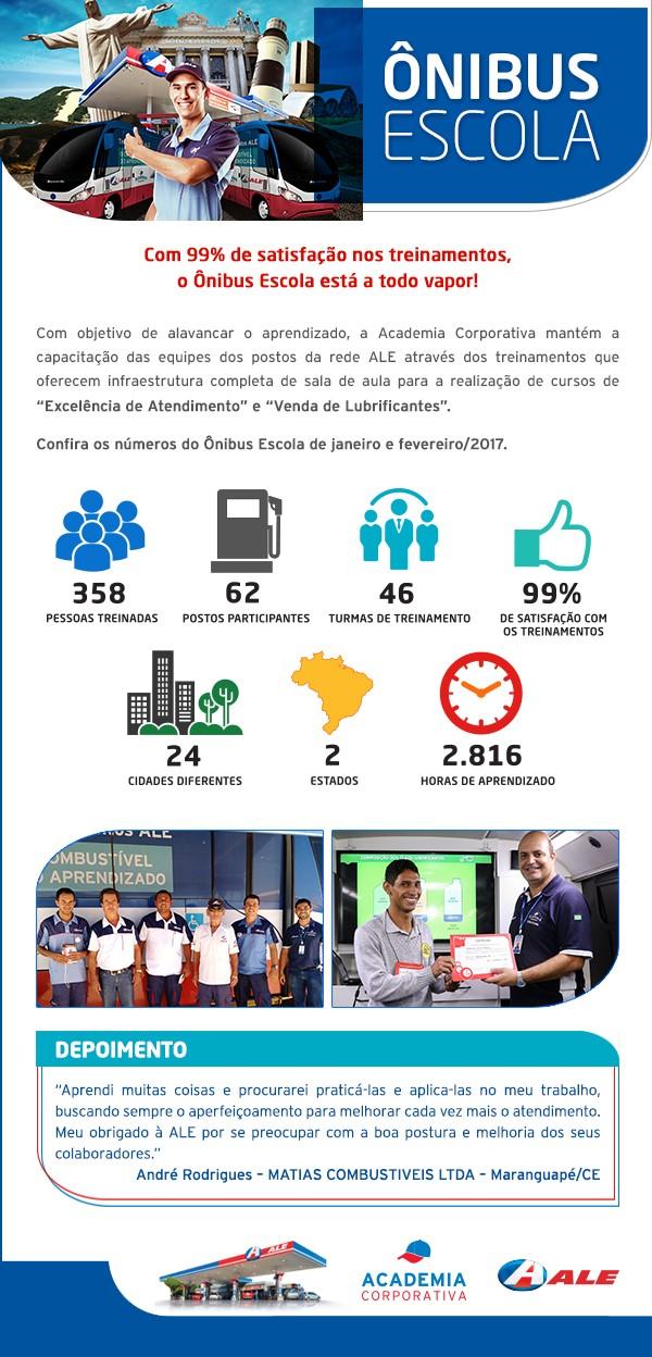 News_Onibus_Escola